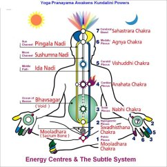 9c5b9-energy